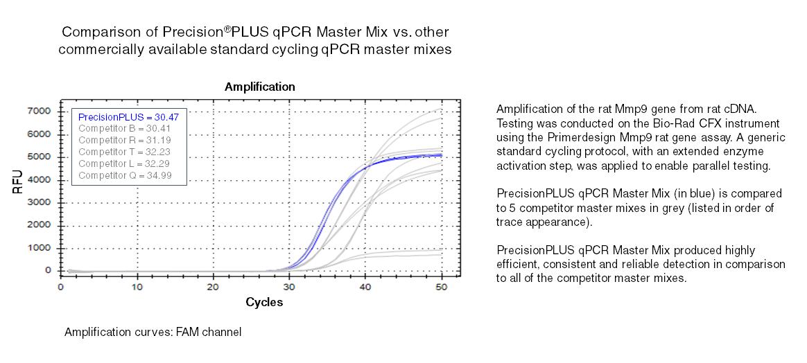Precisionplus 1